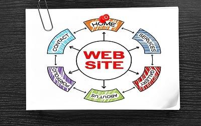 Great-website-successful-dental-marketing-in-2021-Dental-Marketing-Heroes