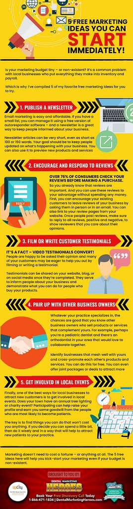 INFOGRAPHIC - 5 FREE MARKETING IDEAS YOU CAN START IMMEDIATELY