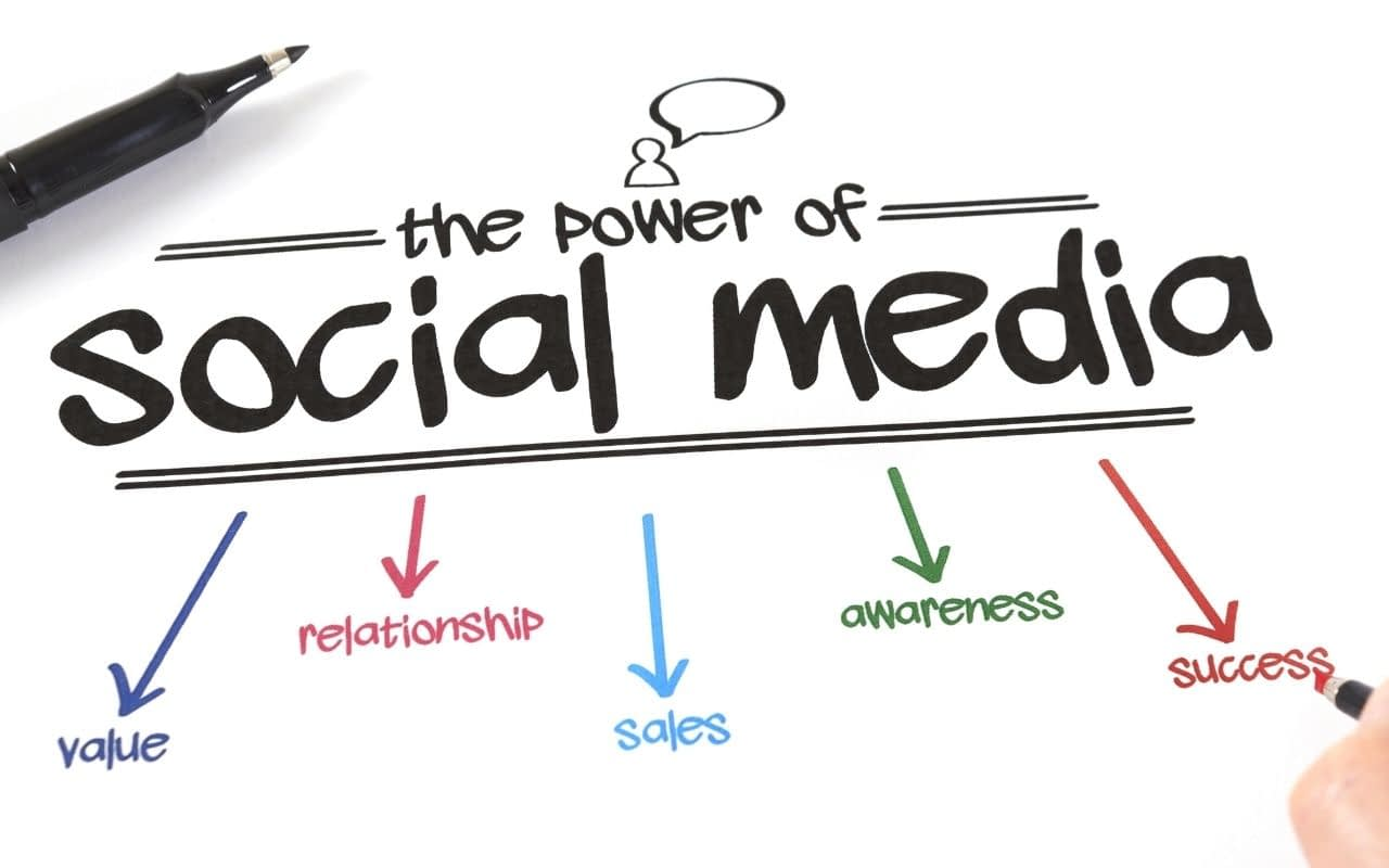 use-social-media-wisely-every-dental-clinic-needs-digital-marketing-Dental-Marketing-Heroes