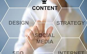 Interactive-Content-Digital-Marketing-in-2021-Dental-Marketing-Heroes