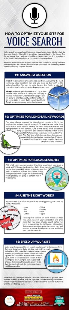 Dental Marketing Infographic - How To Optimize Your Site For Voice Search