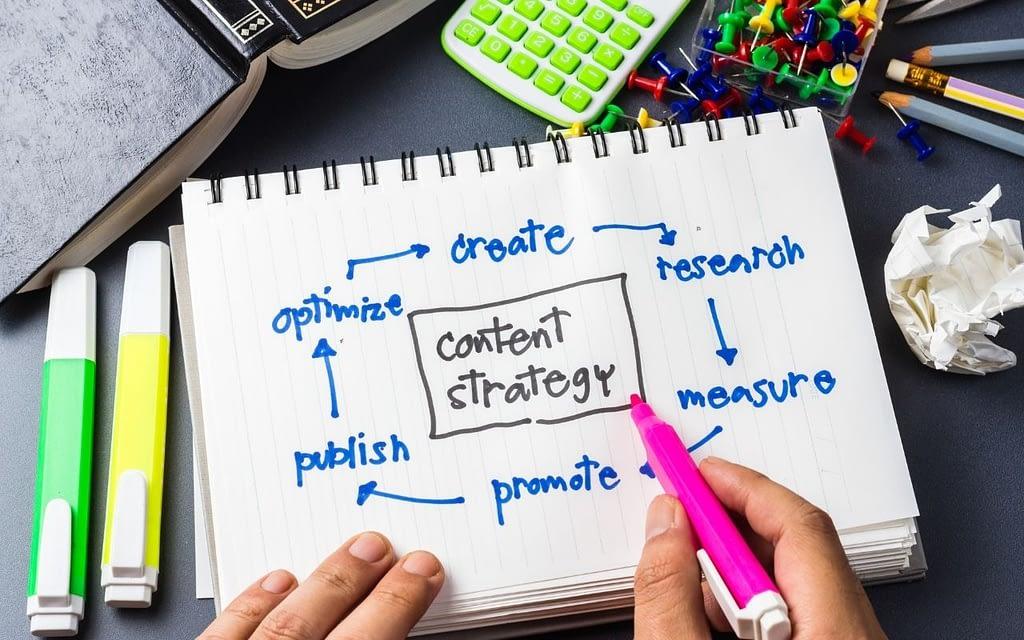criteria-for-repurposing-content-Dental-Marketing-Heroes